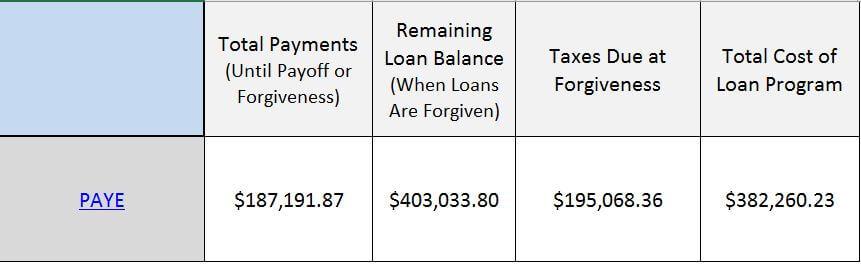 payeregularvet
