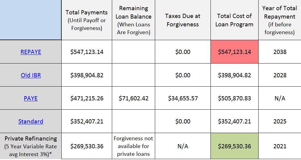 law school student debt