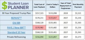 psyd programs private refinancing