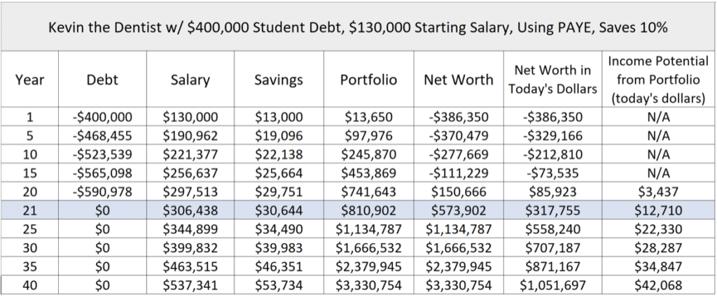 how to pay off dental school debt student loan planner