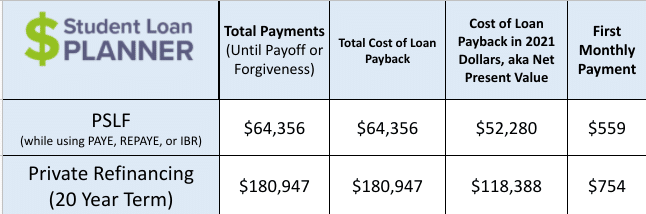 physical therapy student loans