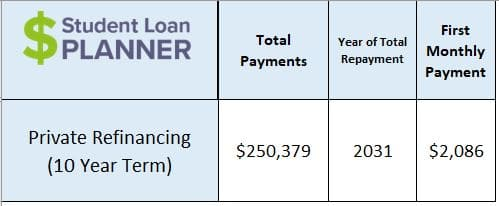 student loan refinance ladder 10 year